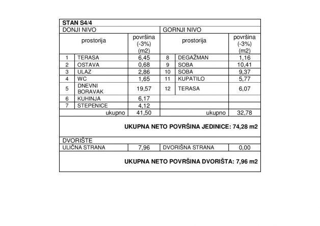 A5s44 tabela